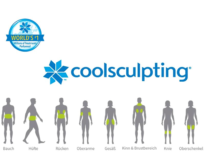 coolsculpting_kryolipolyse_zonen