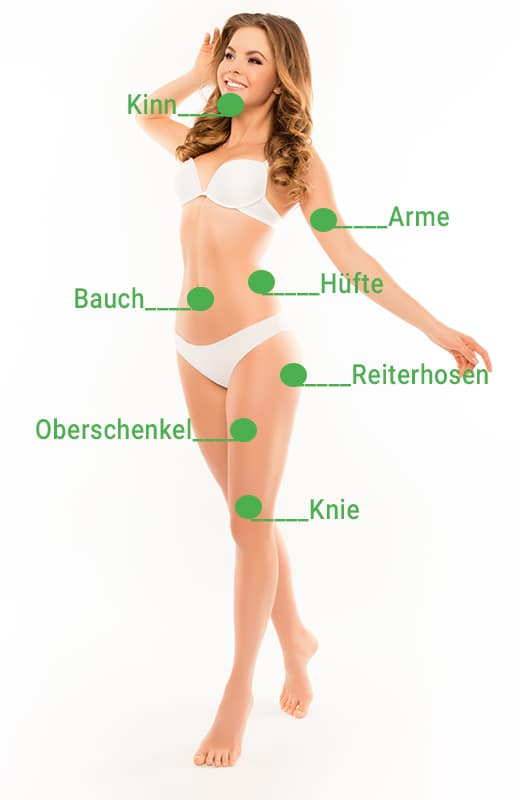Regionen für Fett-weg-Spritze