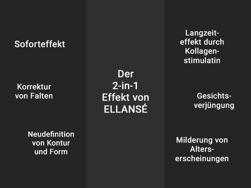 Effekt Ellanse